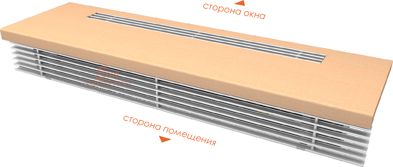 Внутрипольные конвекторы отопления отзывы
